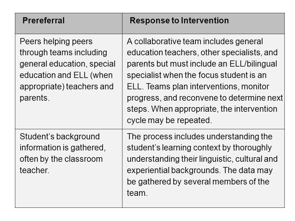 Prereferral Response to Intervention.