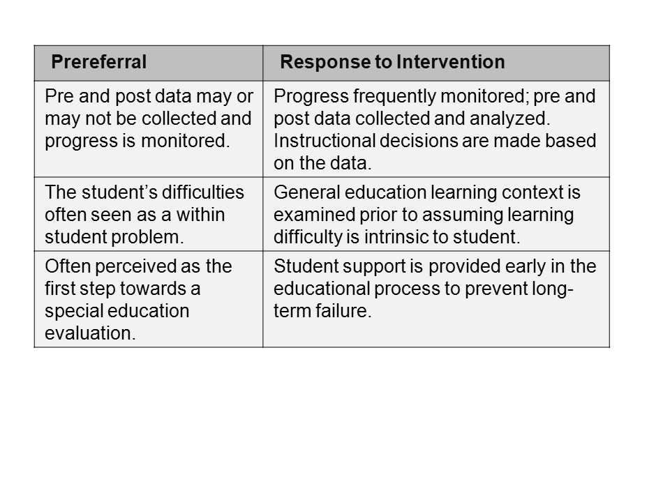 Prereferral Response to Intervention. Pre and post data may or may not be collected and progress is monitored.