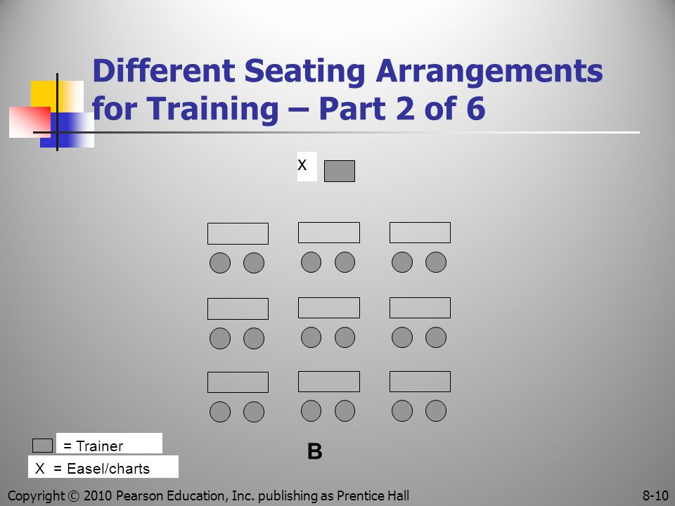 Different Seating Arrangements for Training – Part 2 of 6