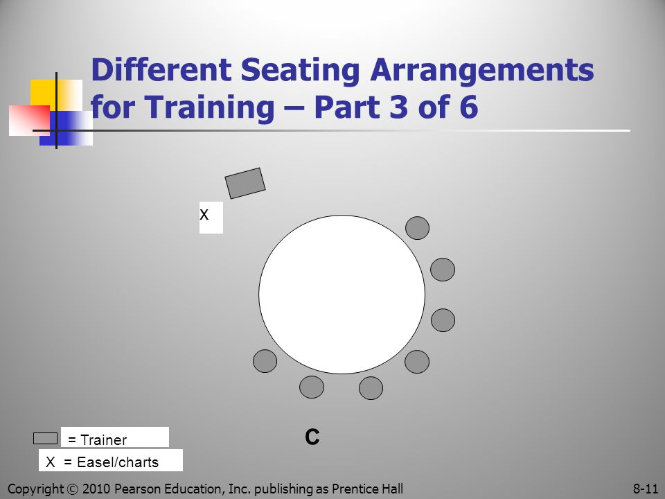 Different Seating Arrangements for Training – Part 3 of 6