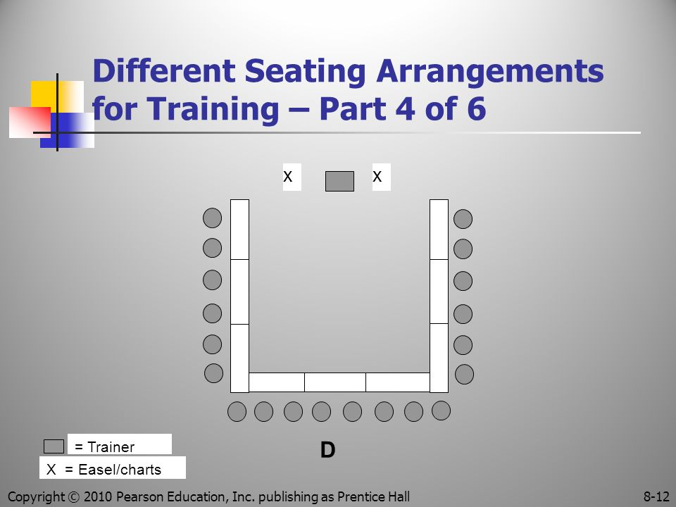 Different Seating Arrangements for Training – Part 4 of 6