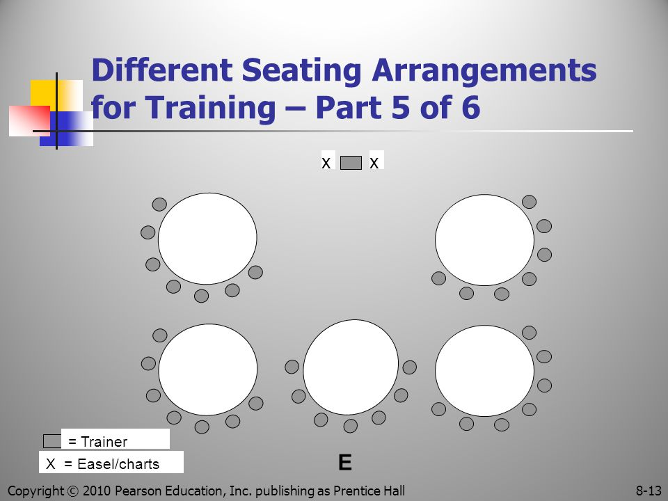 Different Seating Arrangements for Training – Part 5 of 6