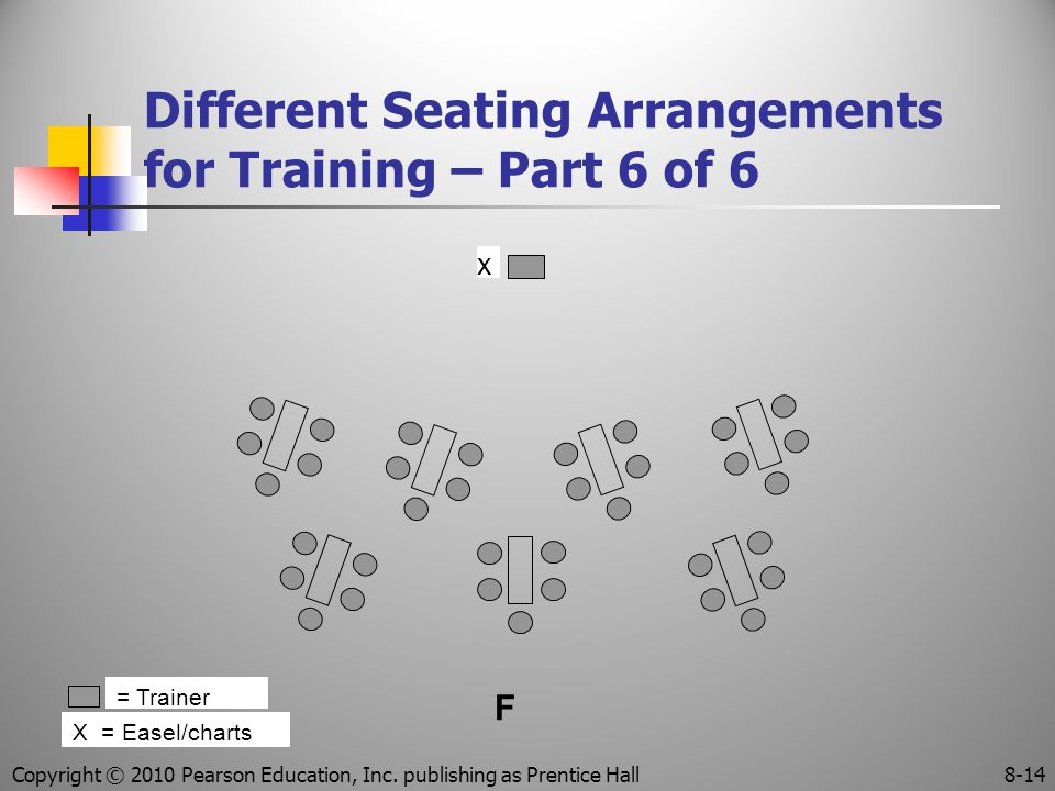 Different Seating Arrangements for Training – Part 6 of 6