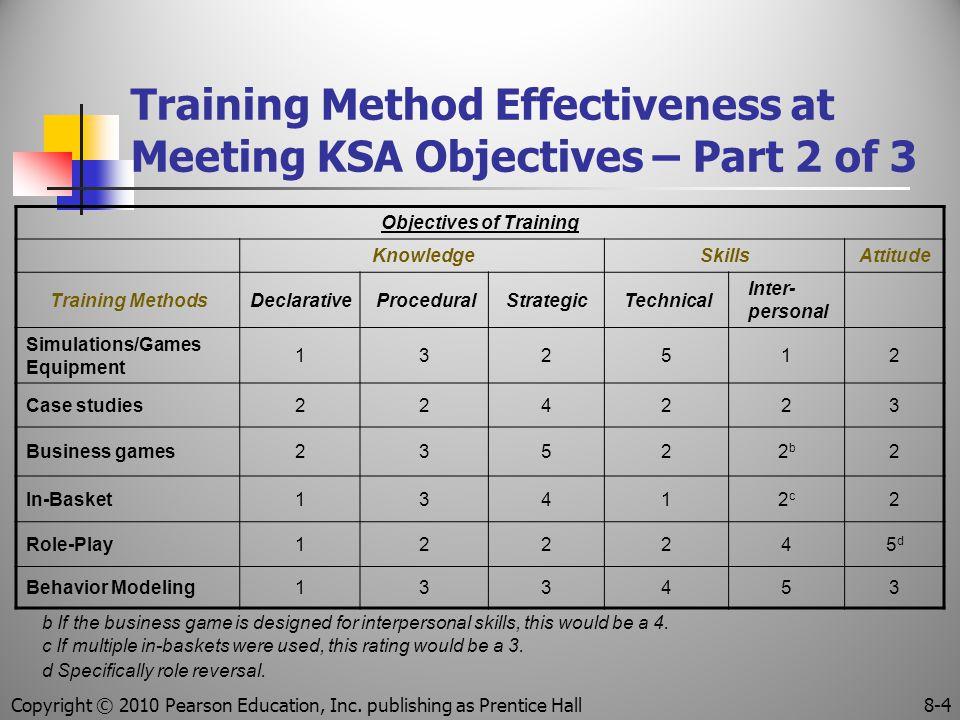 Training Method Effectiveness at Meeting KSA Objectives – Part 2 of 3