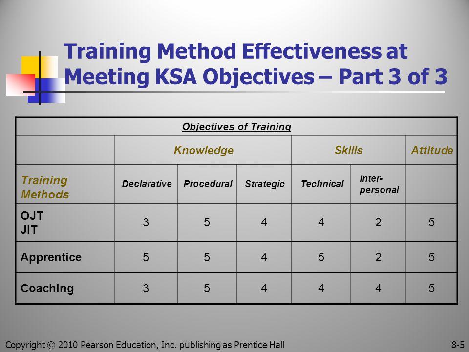 Training Method Effectiveness at Meeting KSA Objectives – Part 3 of 3