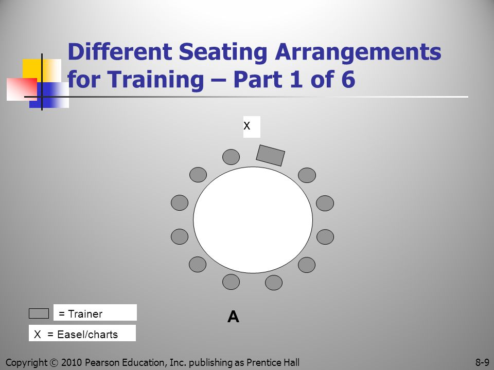 Different Seating Arrangements for Training – Part 1 of 6