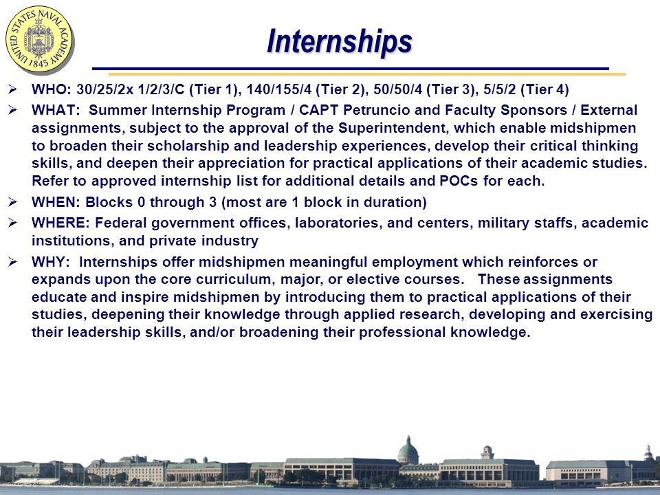 Internships WHO: 30/25/2x 1/2/3/C (Tier 1), 140/155/4 (Tier 2), 50/50/4 (Tier 3), 5/5/2 (Tier 4)