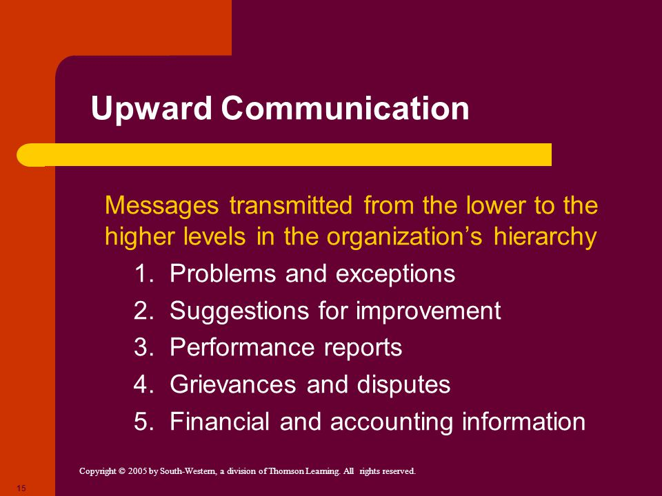 Upward Communication Messages transmitted from the lower to the higher levels in the organization's hierarchy.