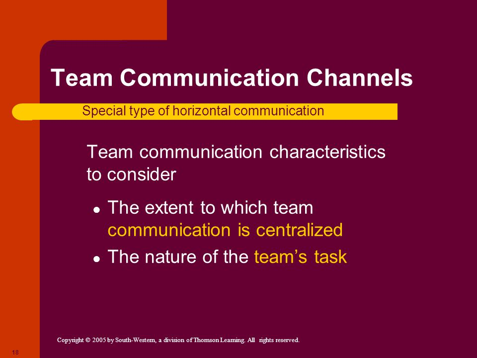 Team Communication Channels