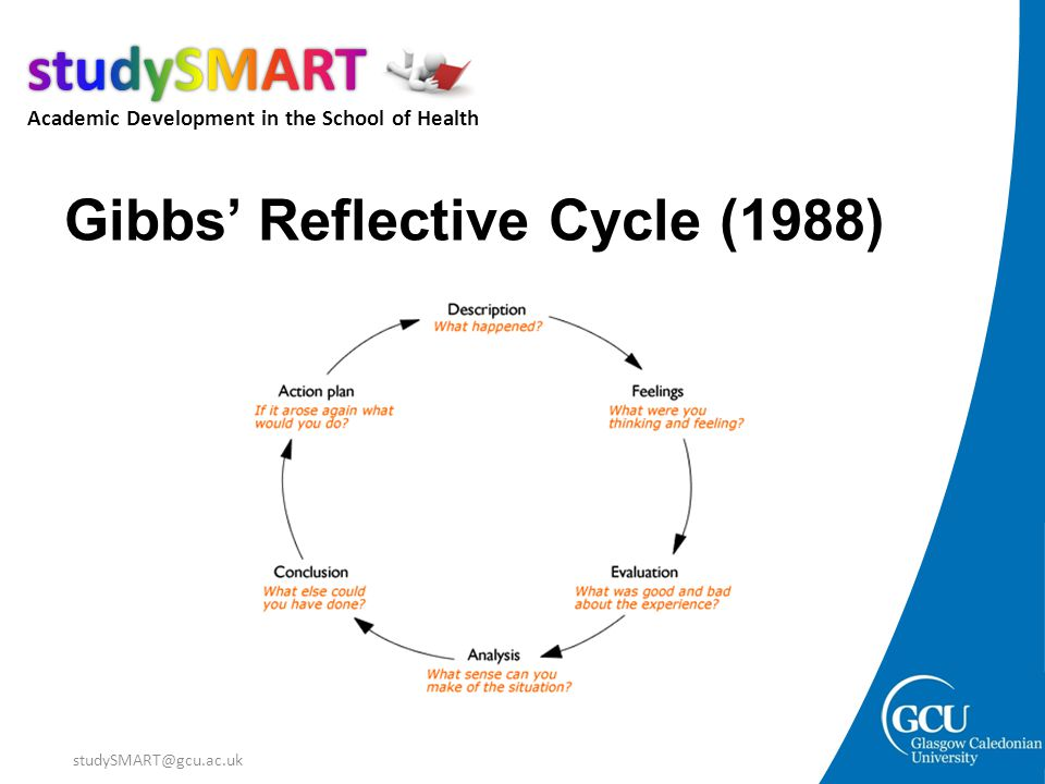 reflective cycle essay Annotated essay reflective writing in education  gibbs' reflective cycle is one model for developing and structuring a piece of reflective writing as outlined.
