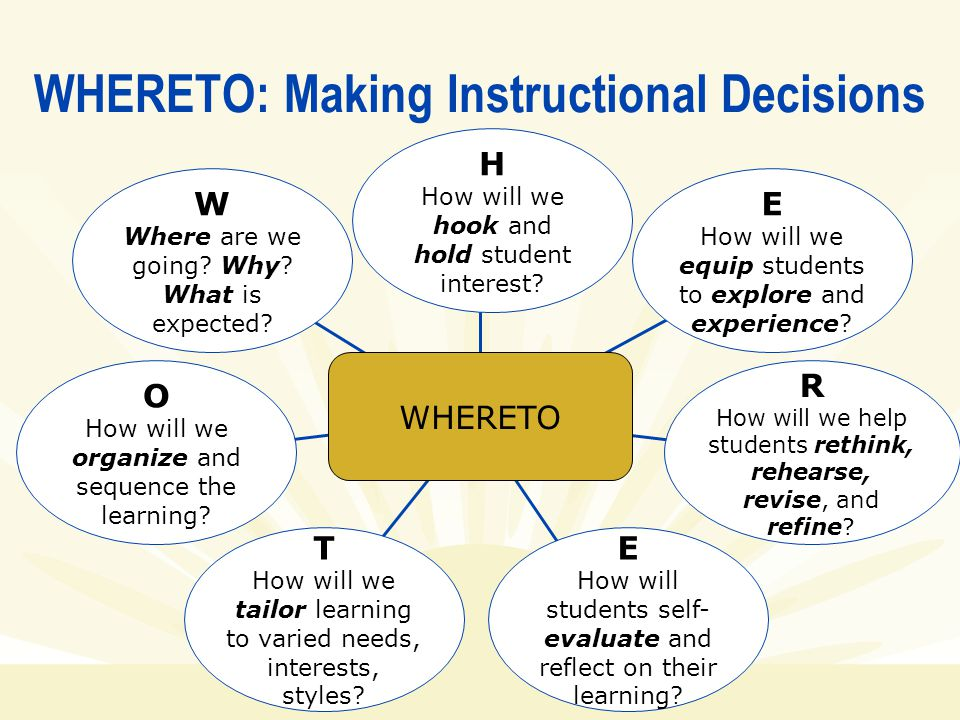 WHERETO: Making Instructional Decisions