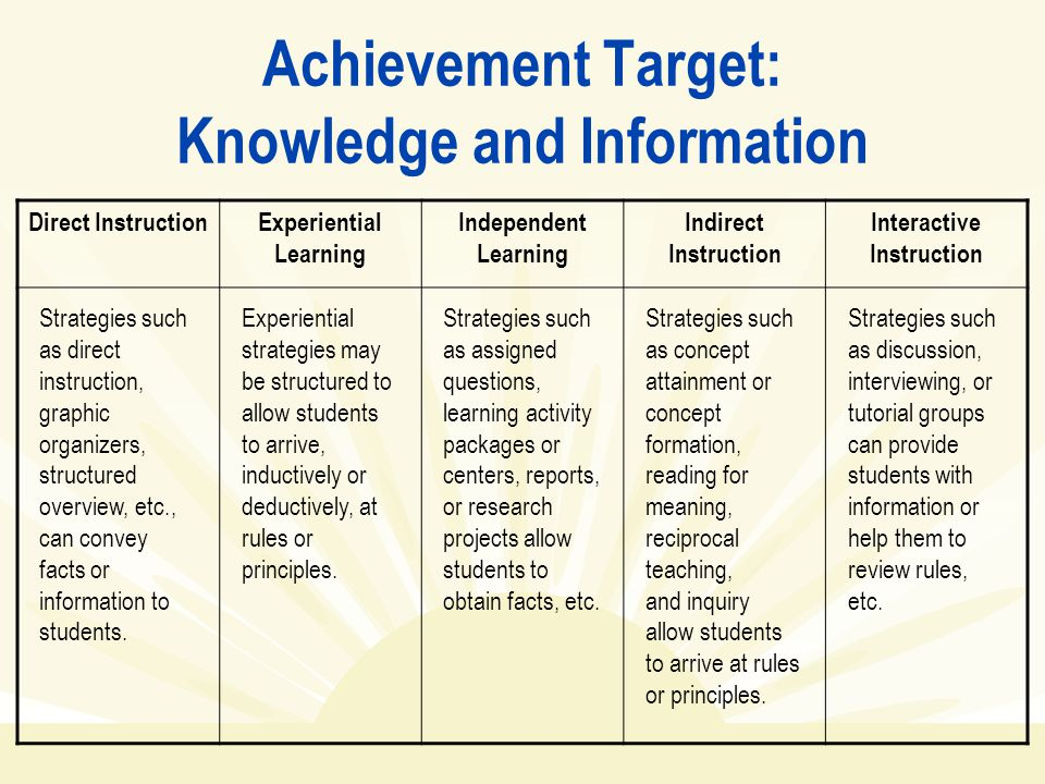 Achievement Target: Knowledge and Information