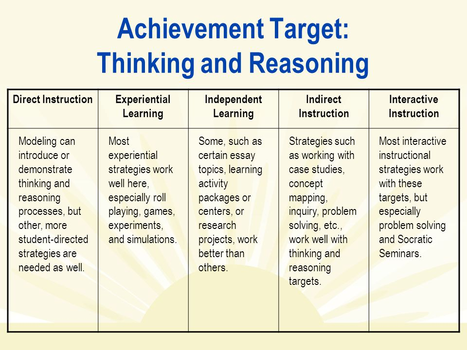 Achievement Target: Thinking and Reasoning
