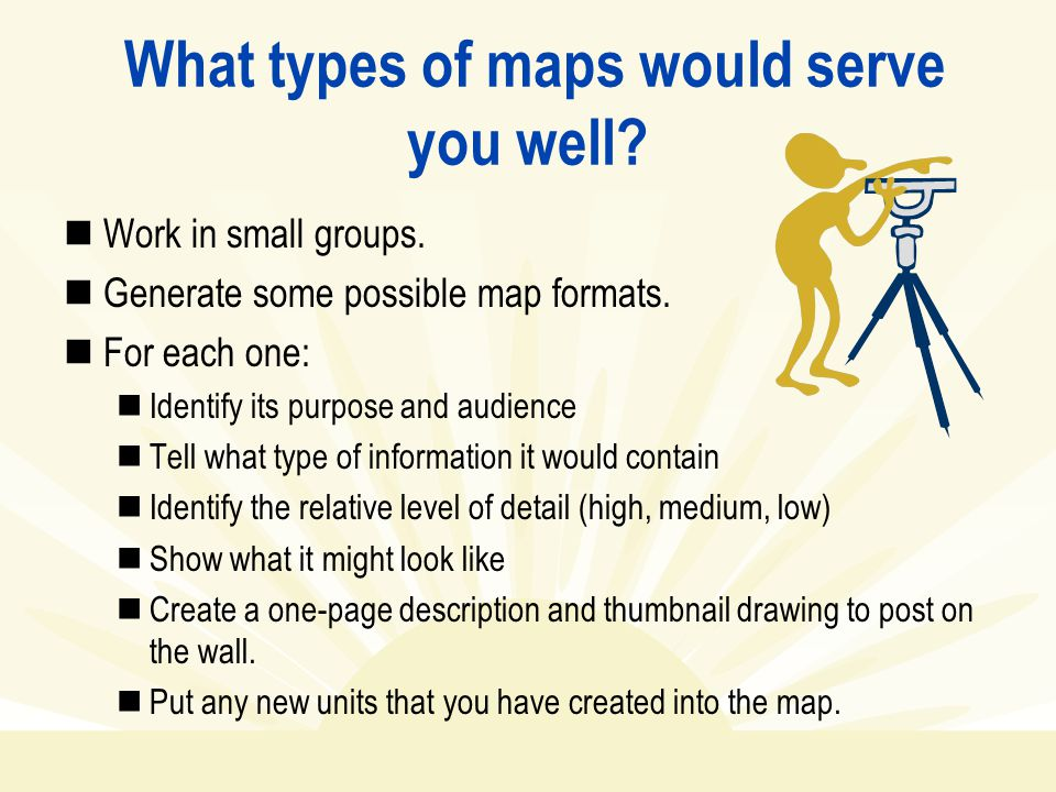 What types of maps would serve you well
