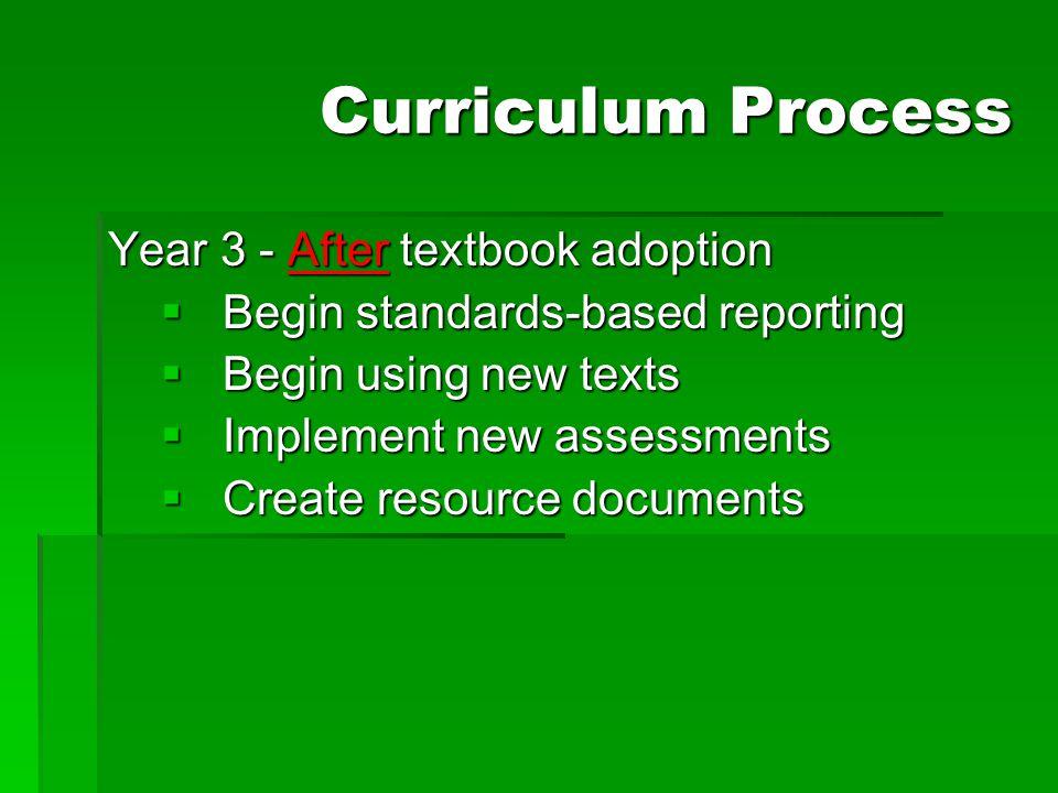 Curriculum Process Year 3 - After textbook adoption