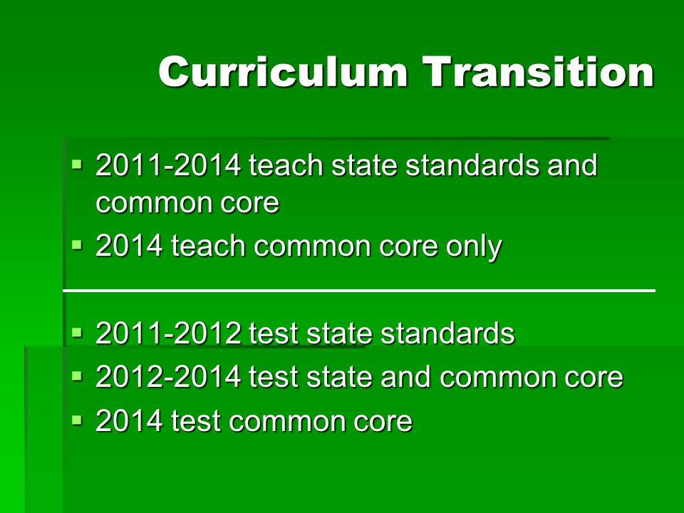 Curriculum Transition