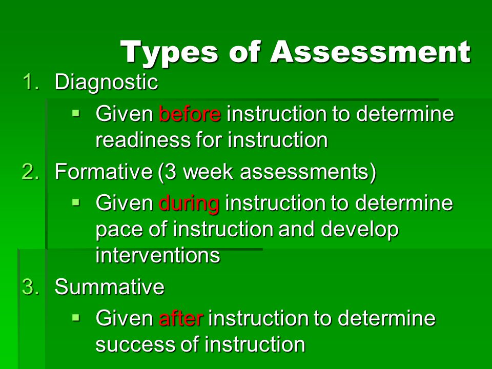 Types of Assessment Diagnostic