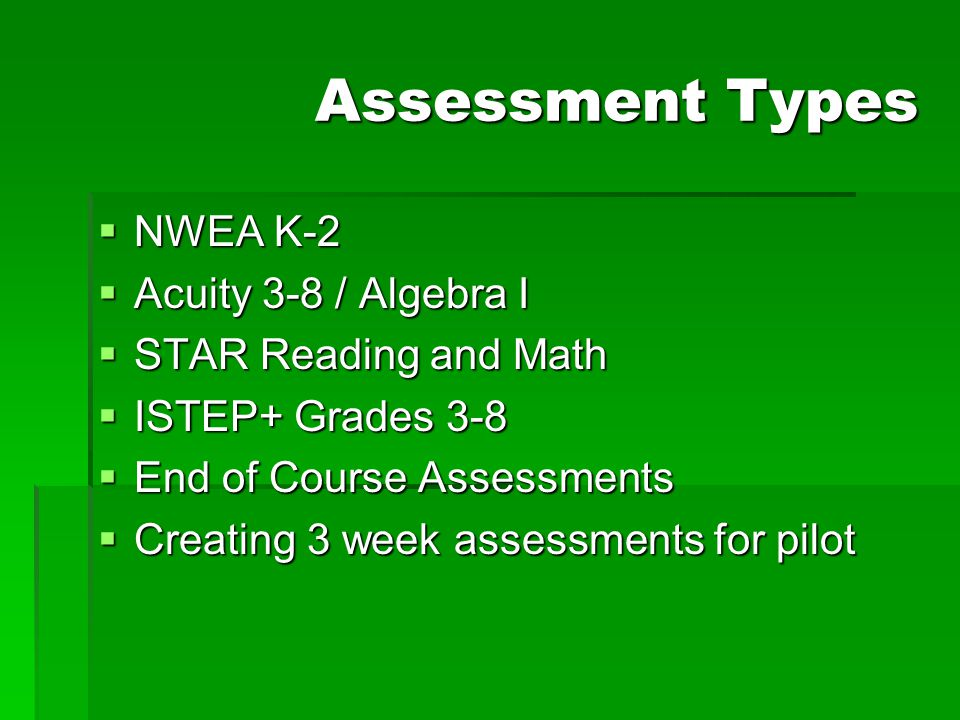 Assessment Types NWEA K-2 Acuity 3-8 / Algebra I STAR Reading and Math