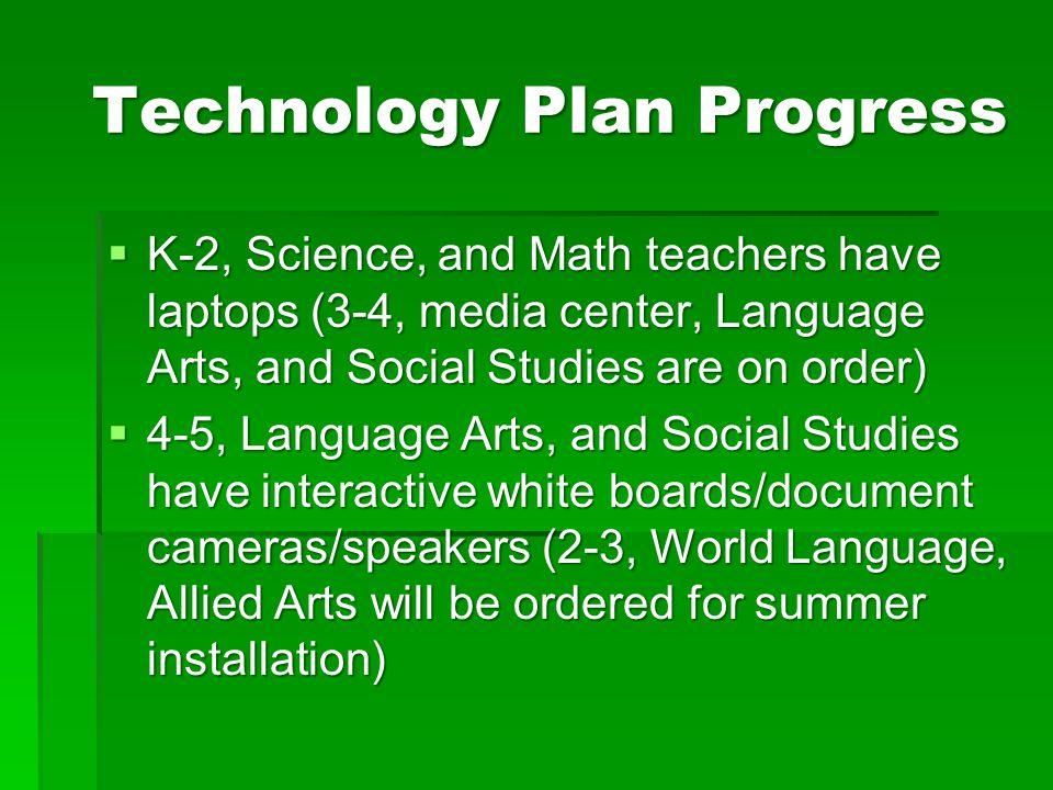 Technology Plan Progress