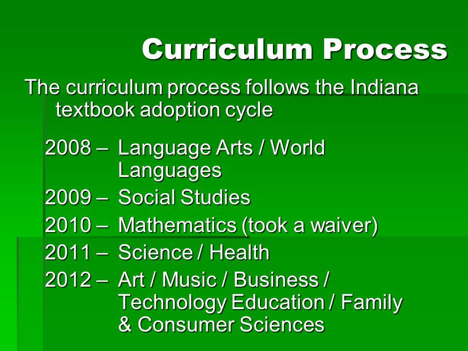 Curriculum Process The curriculum process follows the Indiana textbook adoption cycle. 2008 – Language Arts / World Languages.