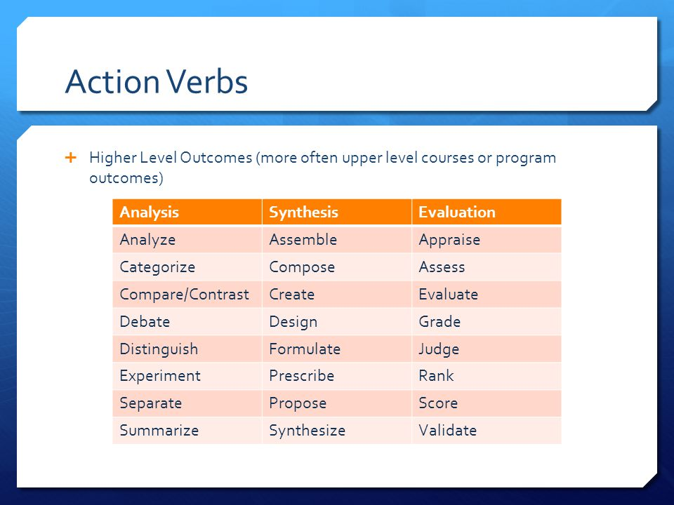 Action Verbs Higher Level Outcomes (more often upper level courses or program outcomes) Analysis.