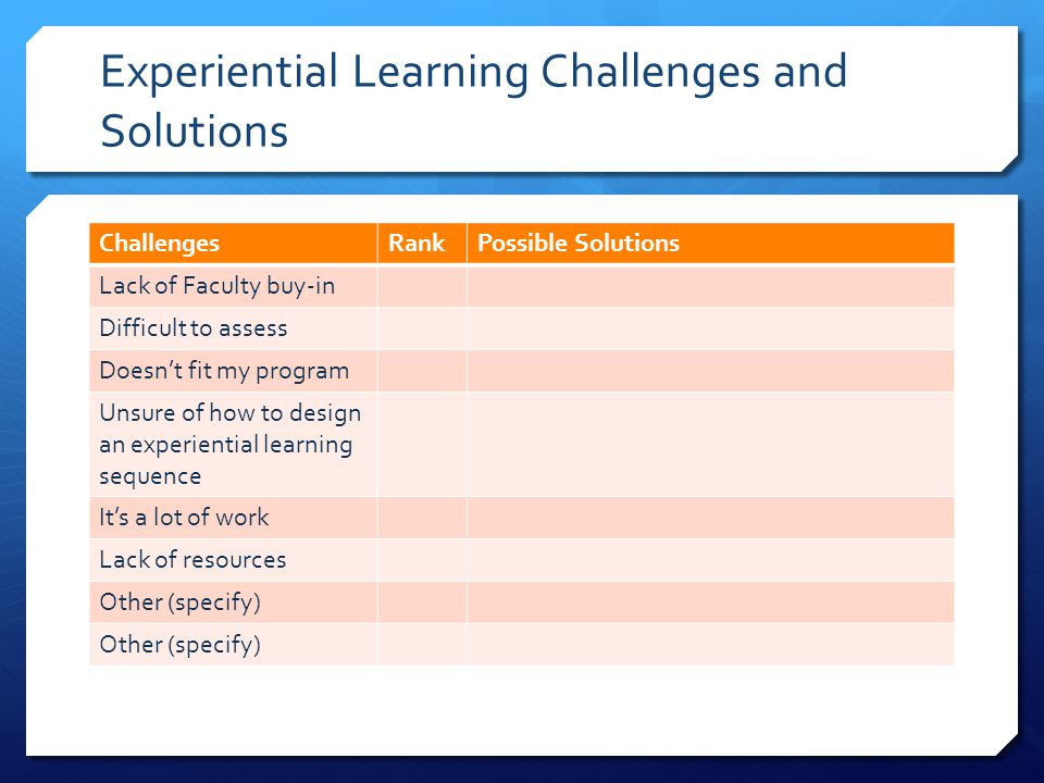 Experiential Learning Challenges and Solutions