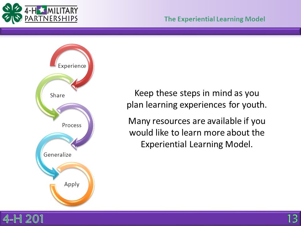 Keep these steps in mind as you plan learning experiences for youth.