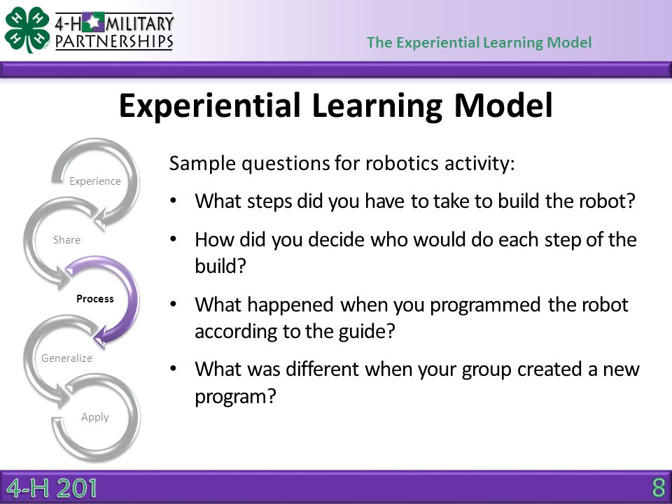 Experiential Learning Model