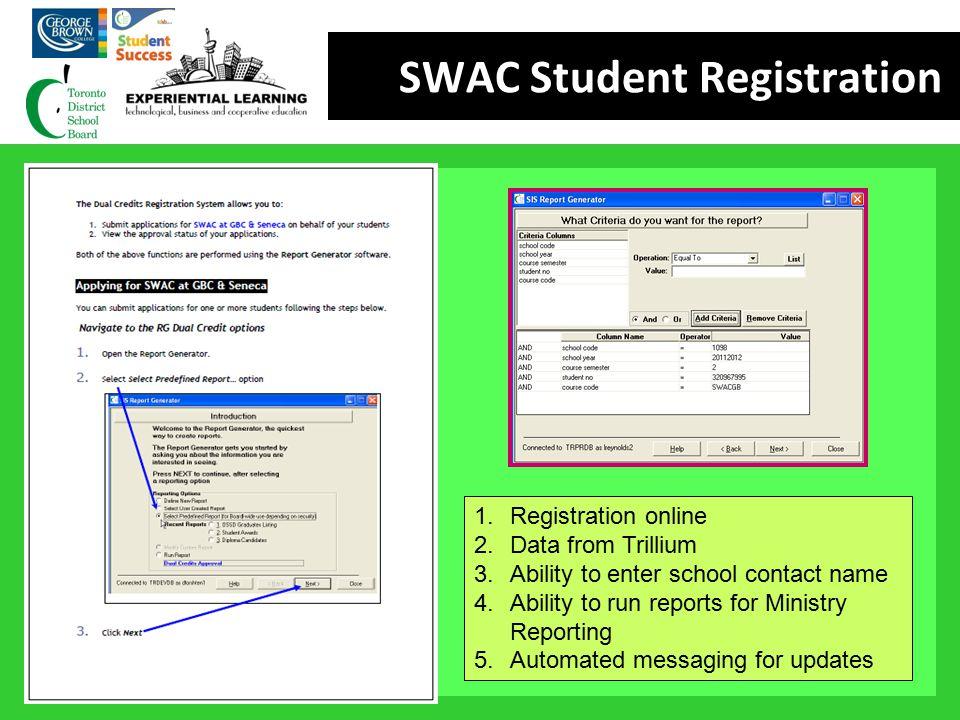 SWAC Student Registration