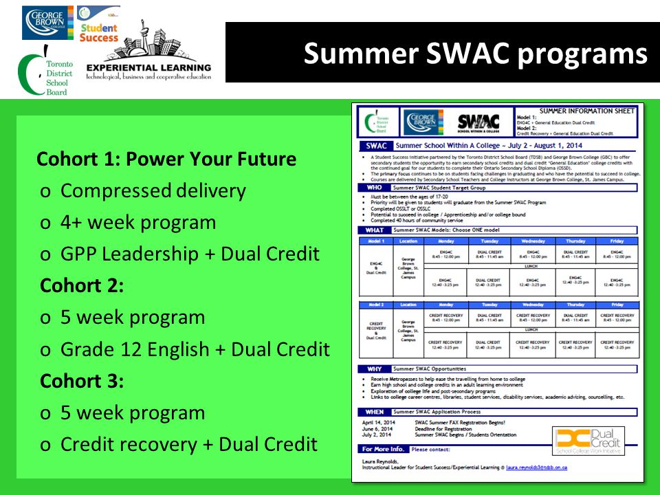 Summer SWAC programs Cohort 1: Power Your Future Compressed delivery