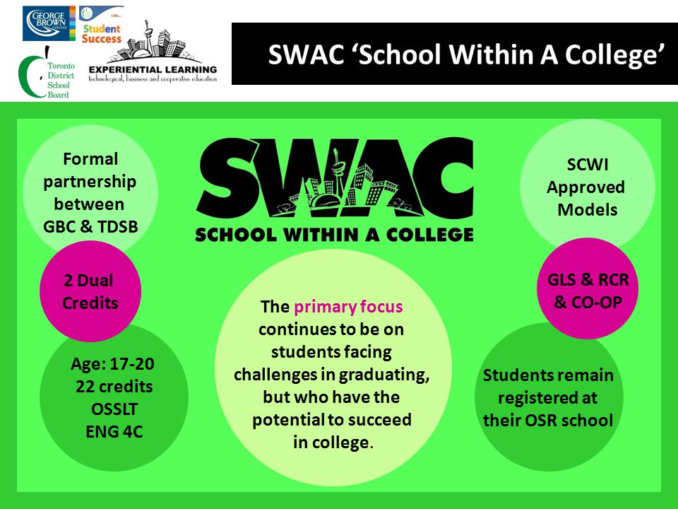 SWAC 'School Within A College'