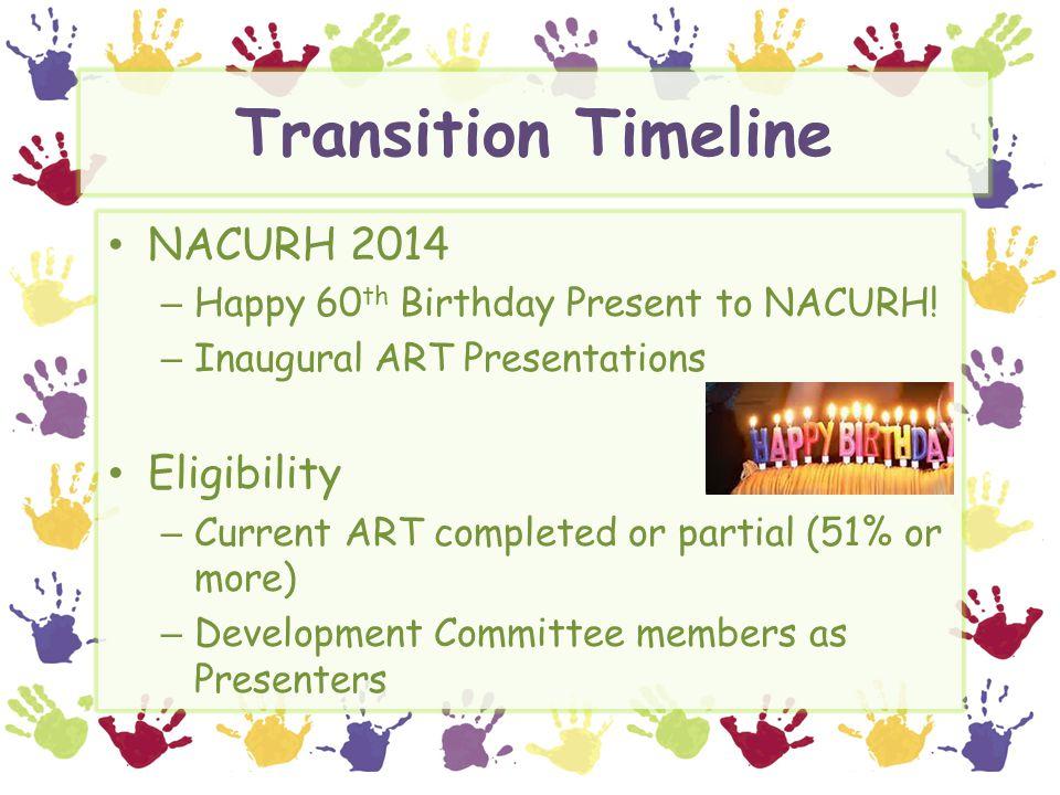 Transition Timeline NACURH 2014 Eligibility
