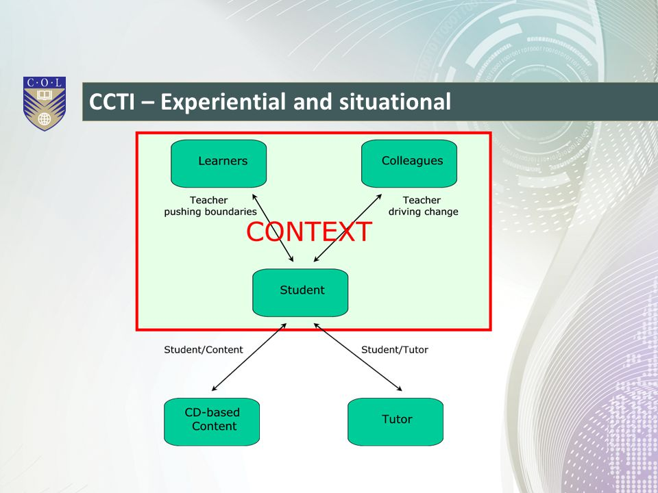 CCTI – Experiential and situational