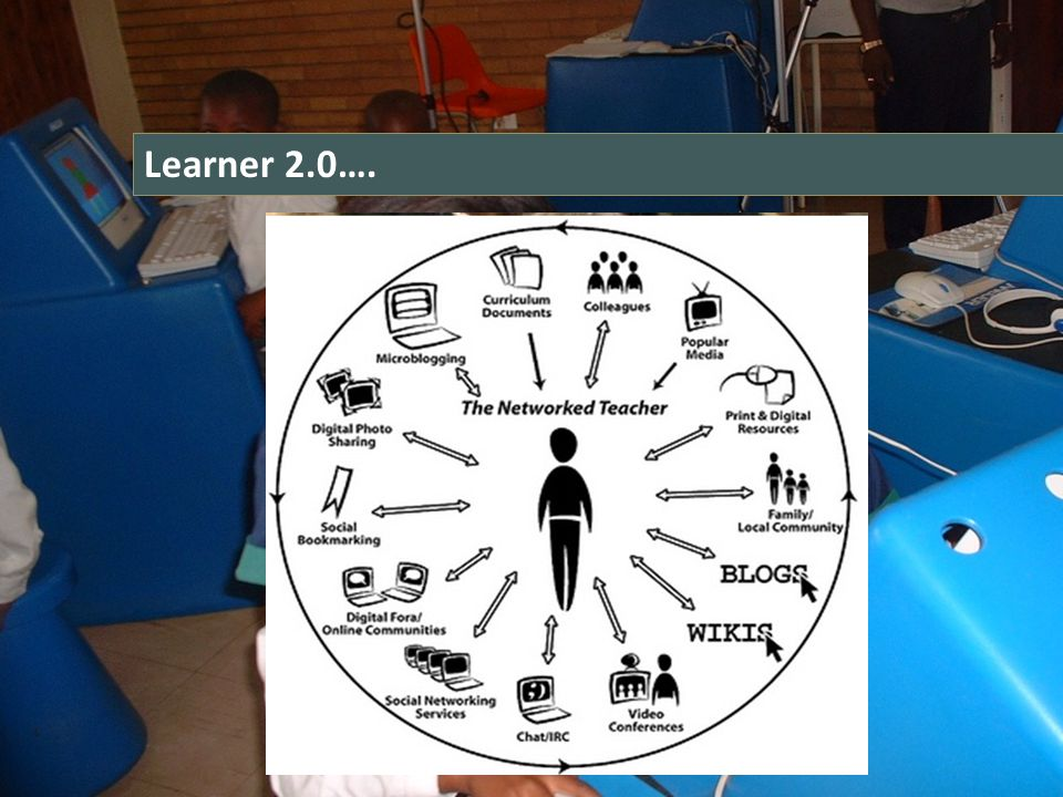 Learner 2.0….