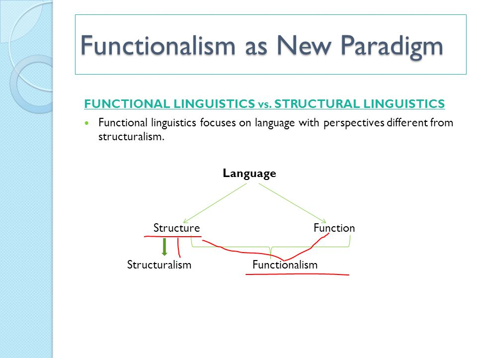Functionalism as New Paradigm