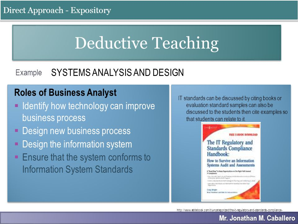 Deductive Teaching SYSTEMS ANALYSIS AND DESIGN