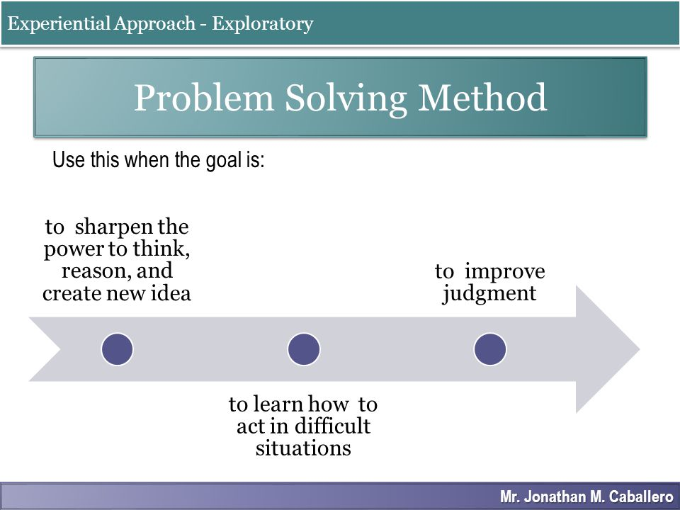 When to use Problem Solving Method