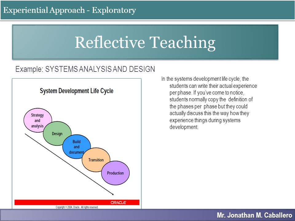 Example: SYSTEMS ANALYSIS AND DESIGN