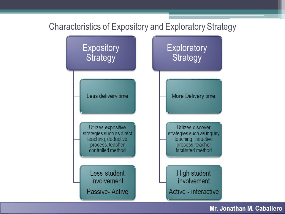Characteristics of Expository and Exploratory Strategy