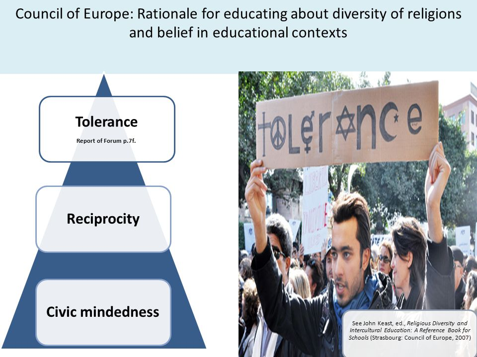 Tolerance Reciprocity Civic mindedness