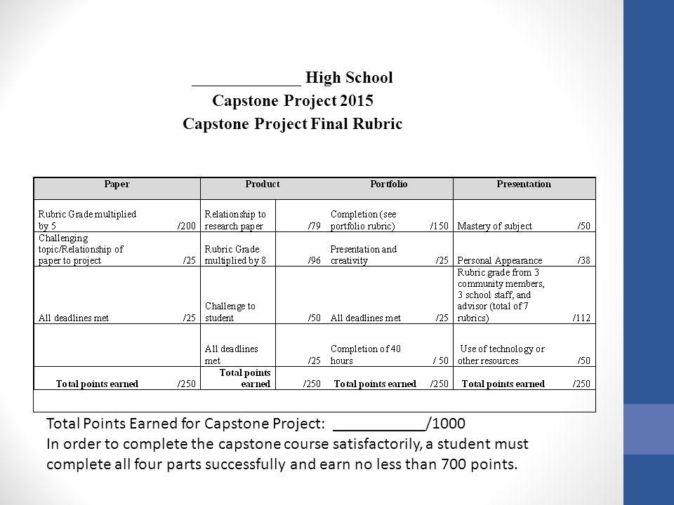 _____________ High School Capstone Project 2015