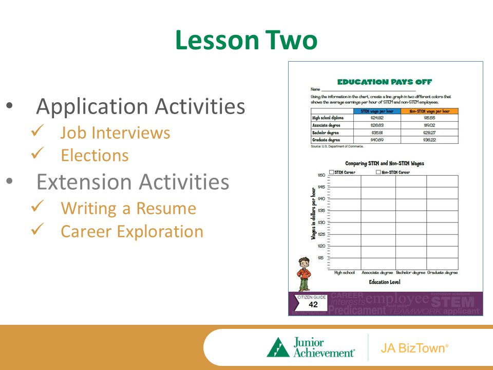 JA BizTown Jobs Tab Staffing Model Job Descriptions Employment Letter