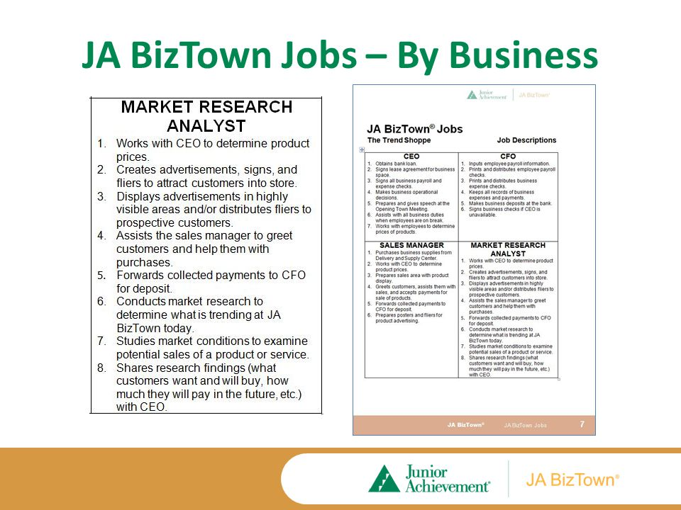 JA BizTown Jobs – Assignments