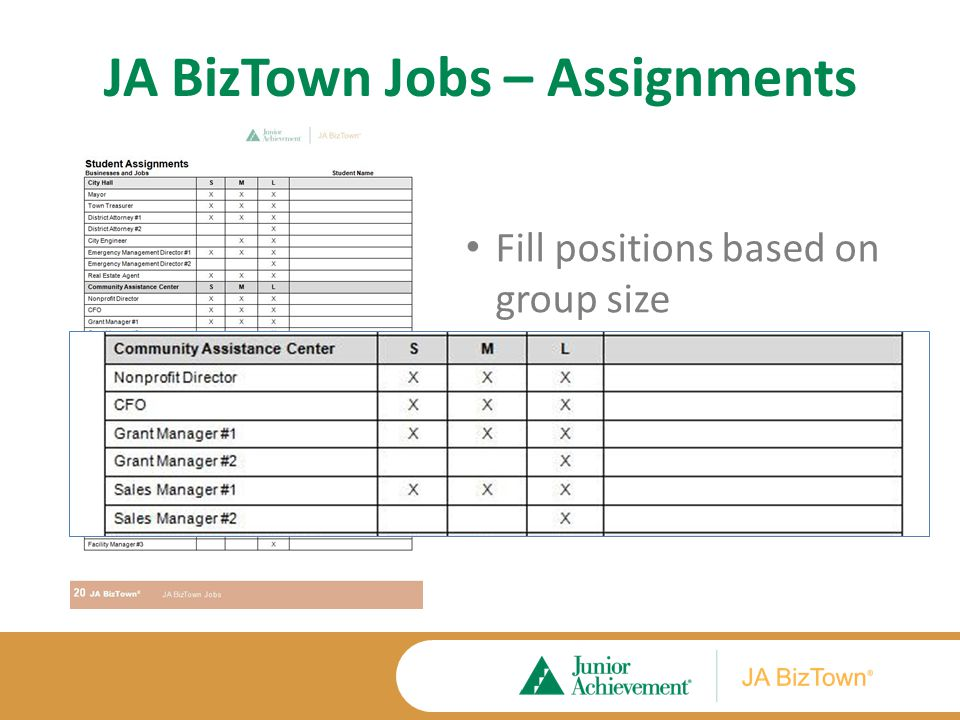 JA BizTown Jobs – Employment