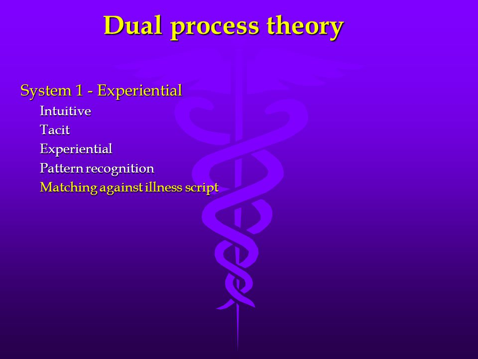 Dual process theory System 1 - Experiential Intuitive Tacit