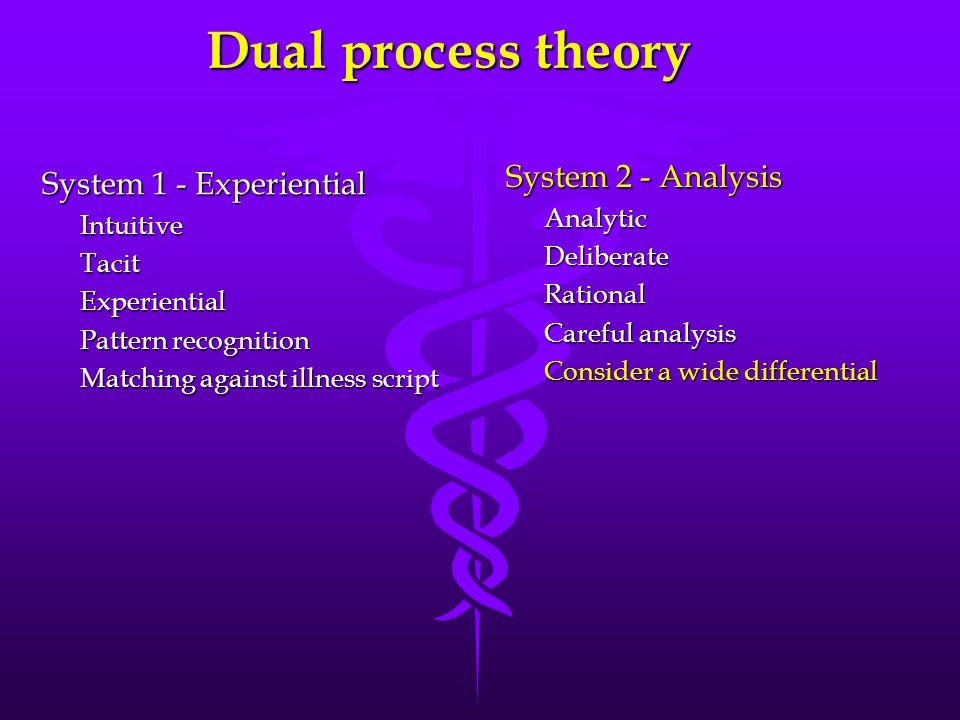 Dual process theory System 2 - Analysis System 1 - Experiential