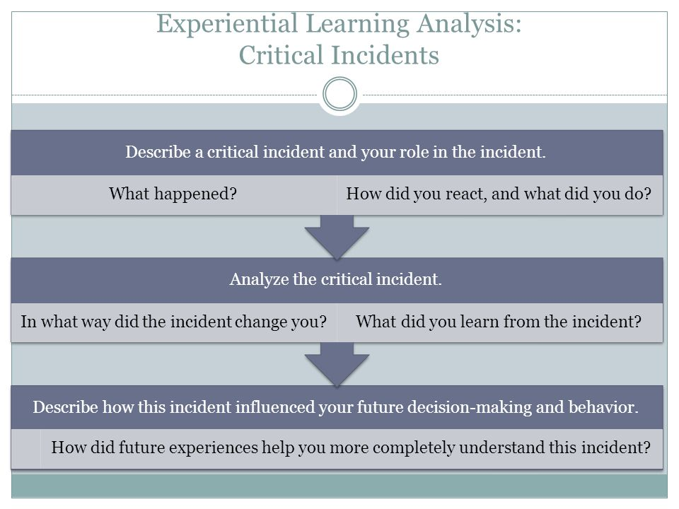 Experiential Learning Analysis: Critical Incidents