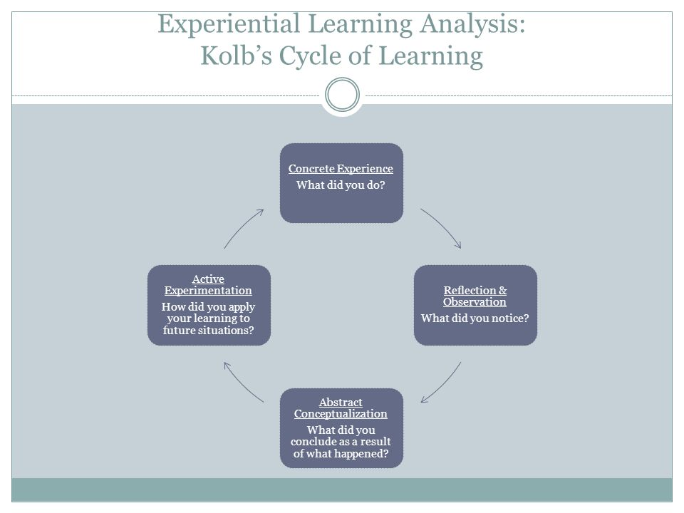 Experiential Learning Analysis: Kolb's Cycle of Learning
