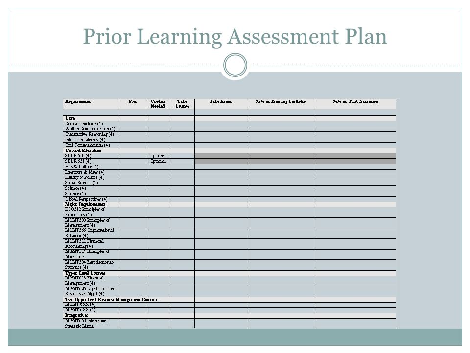 Prior Learning Assessment Plan