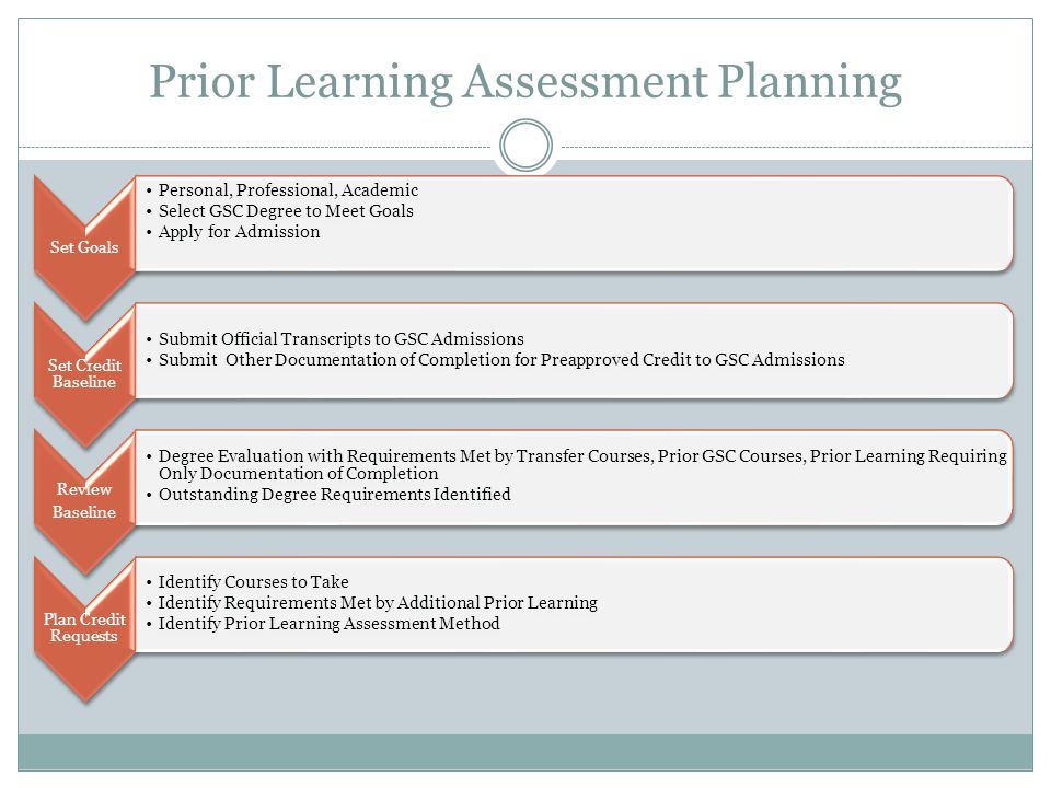 Prior Learning Assessment Planning